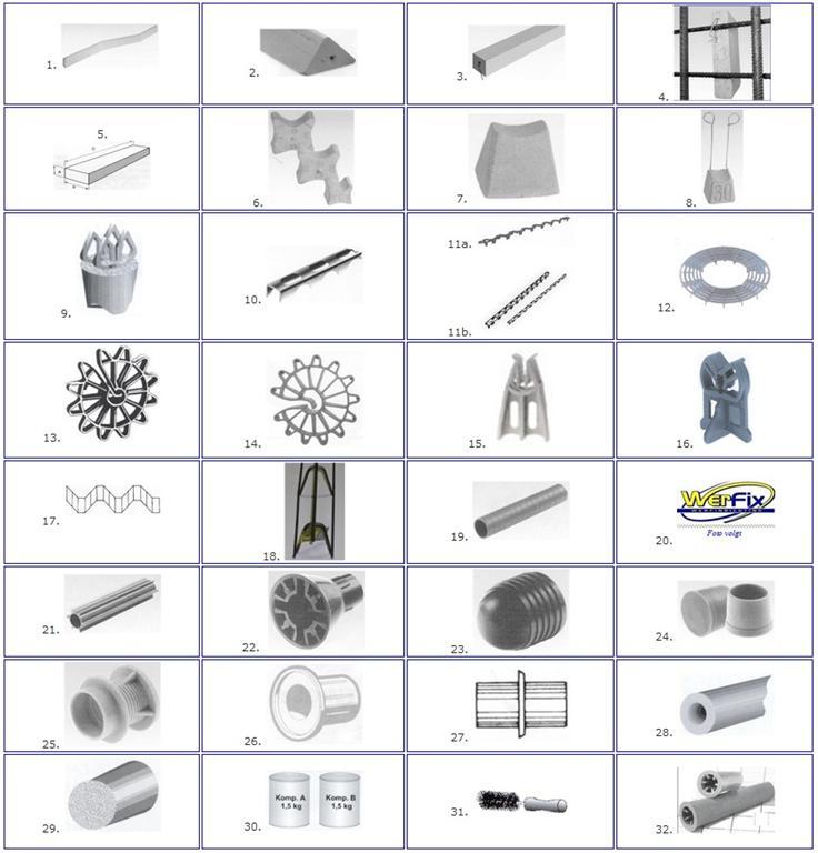 Bekisting en beton Art. 1 – 120