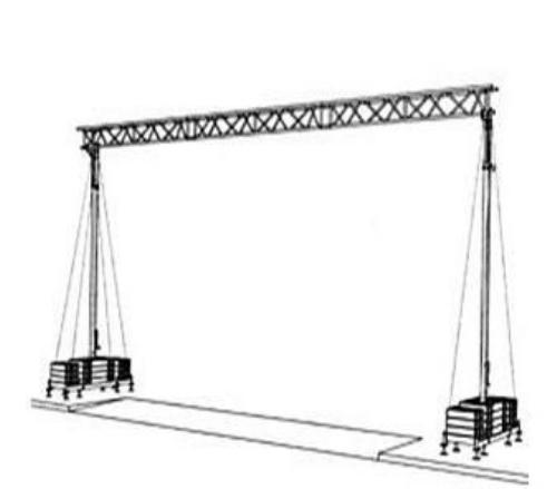Pont pour câble type kb 11,5